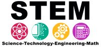 STEM is Science, Technology, Engineering, and Math represented here with graphic icons.